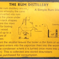 Next step rum distillery