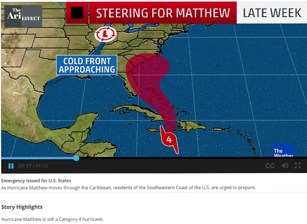 Category 4 Hurricane Matthew