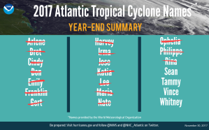 2017 Hurricane Summary